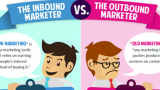 Inbound marketing vs Outbound marketing – who's the boss  now?
